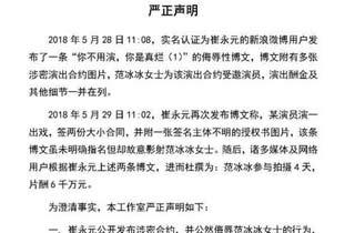 被崔永元曝4天6千万报酬